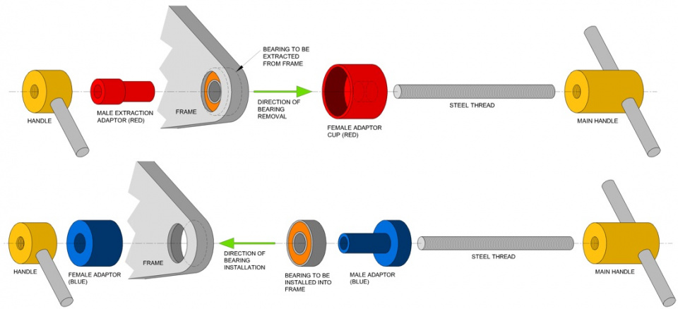 RapidRacerProducts adapter 1526 Bearing Kit nr. 10 staal