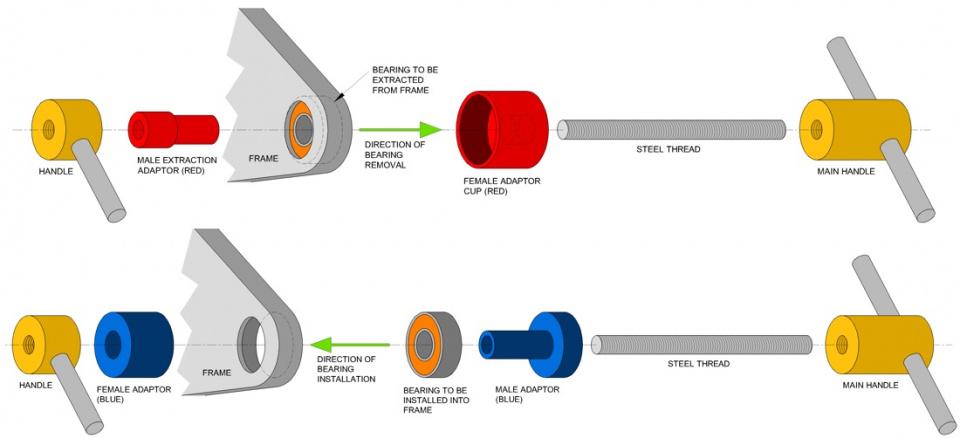 RapidRacerProducts adapter 608 Bearing Kit nr. 13 staal